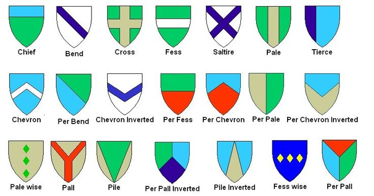 Coat Arms Shield Meanings And Shapes