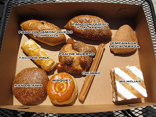 Names Bread Mexican Sweet