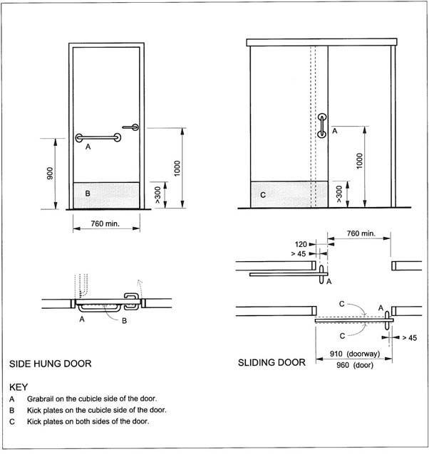 Plates Kick Doors Interior