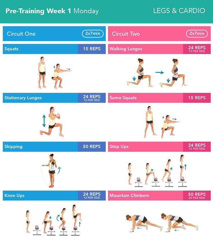 Treadmill Pace Incline Chart