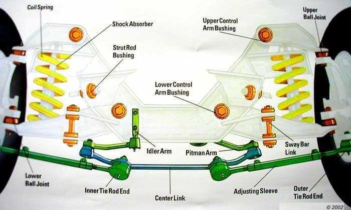 2003 Ford Ranger Door Parts Diagram