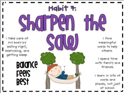 Stephen Covey's 7 Habit of Healthy Kids would be useful to ...