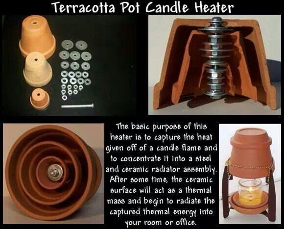 Clay Pot Candle And Heat Small Room