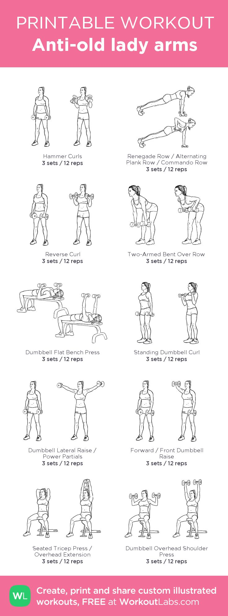Size Best Exercises Arm