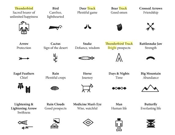 native american symbols and meanings | Pretty things ...