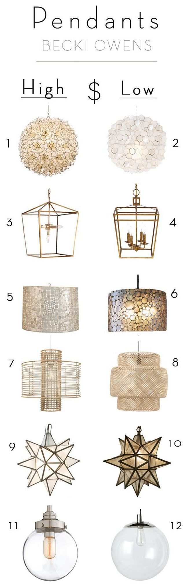 Make Your Own Drum Pendant Light