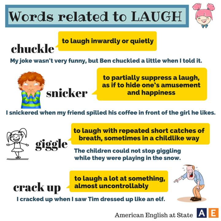 Synonym And Antonym Laughter