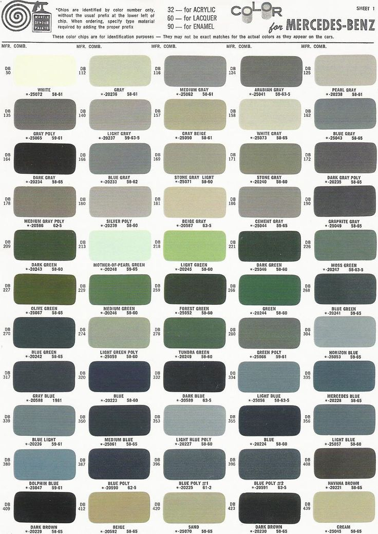Cars For Auto Paint Colors Chart
