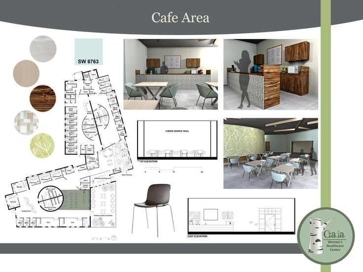 Graduate Interior Design Jobs