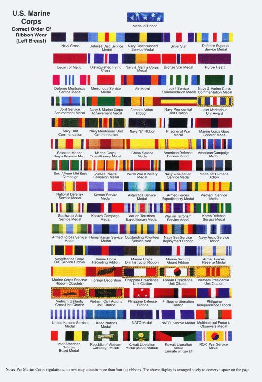 Marine Ribbons And Their Meanings