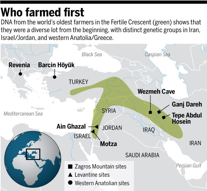 Geographic Map Fertile Crescent