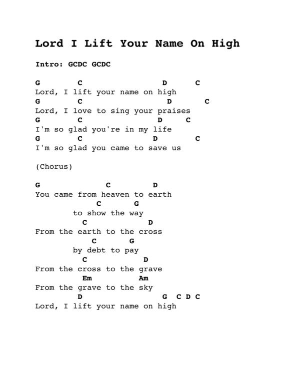 I See Fire Ukulele Chords Image Collections Chord Guitar Finger