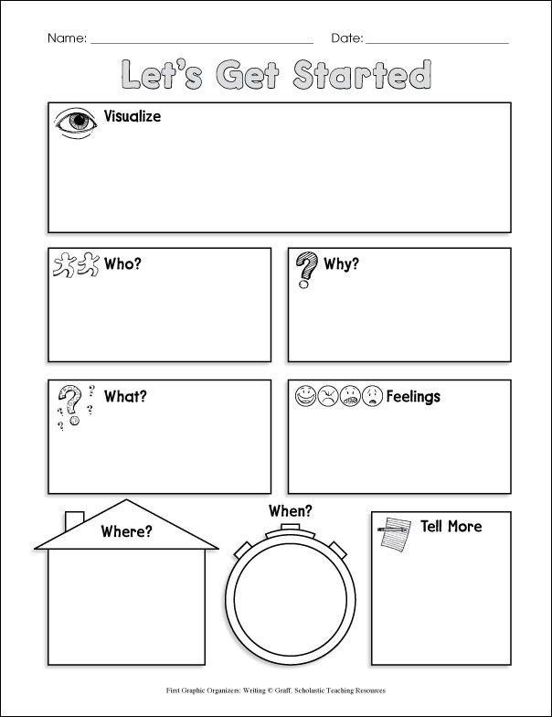 Expository Essay Graphic Organizer Printable