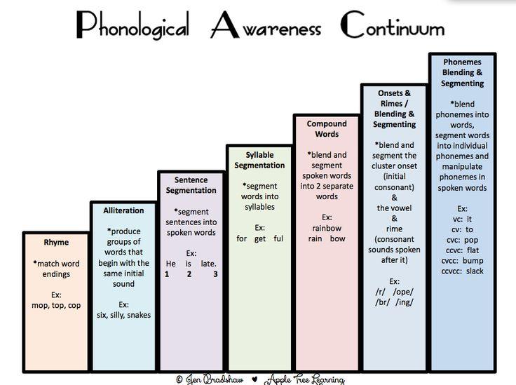 Jolly Phonics Alphabet Chart