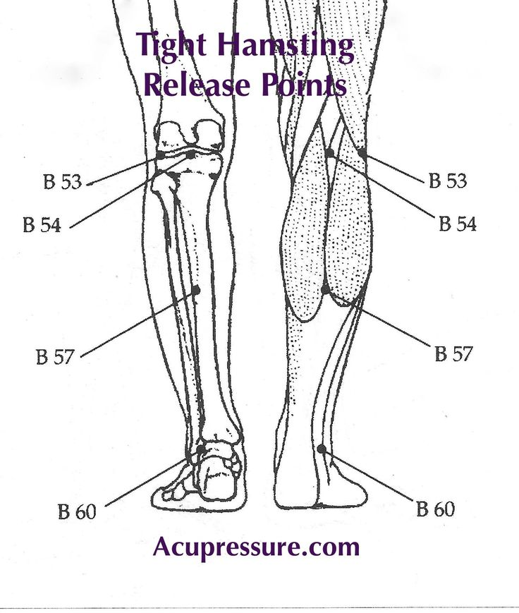 UB55acupressurepoint AcupressureAcupuncture