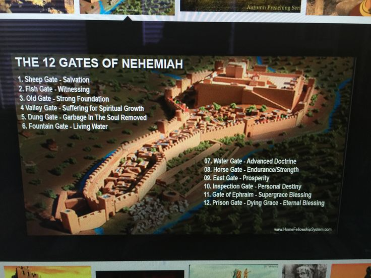 Ancient Hebrew History Timeline