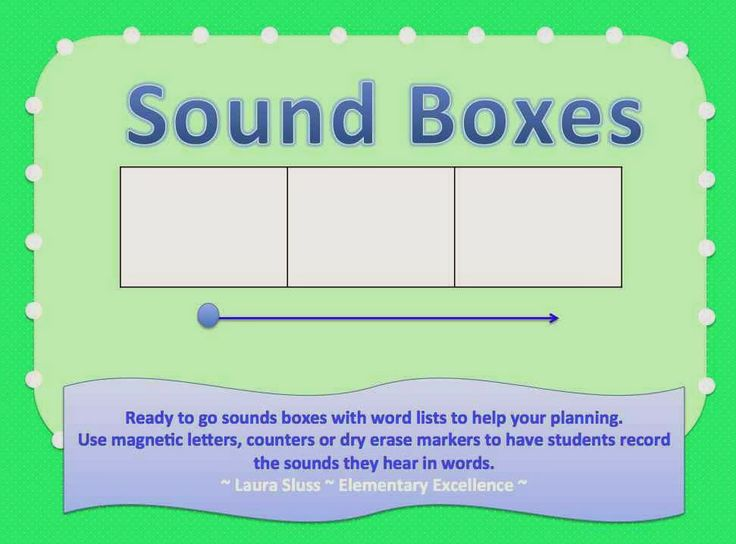 Elkonin Boxes Template Teachers