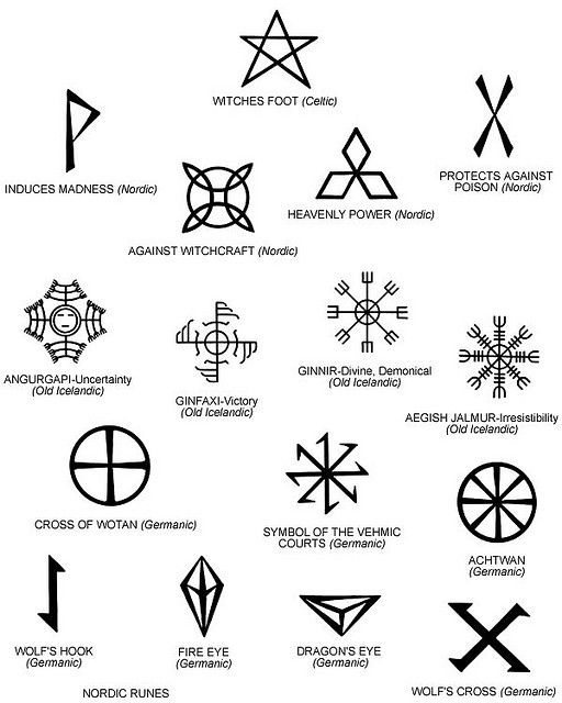 Powerful Ancient Symbols | Recent Photos The Commons Getty ...