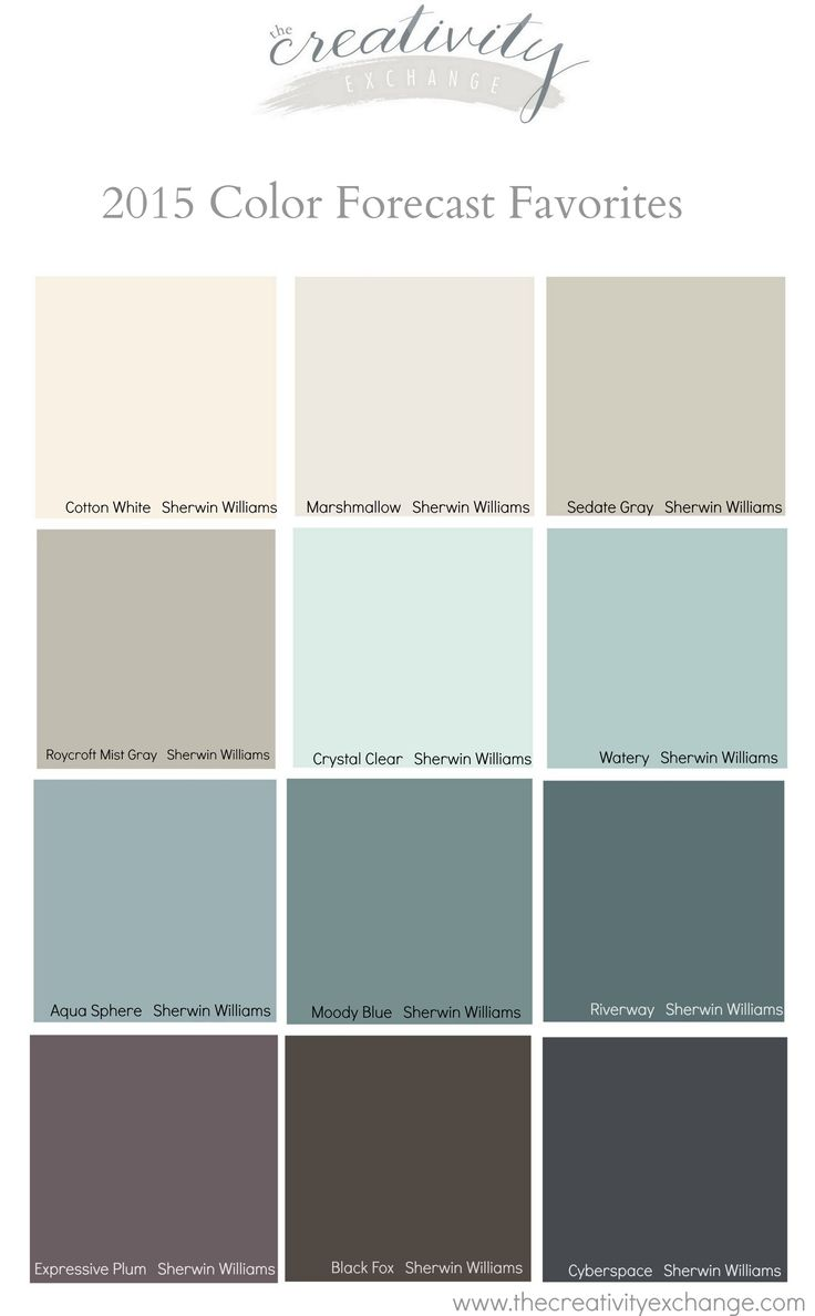 Complimentary Wall Colors