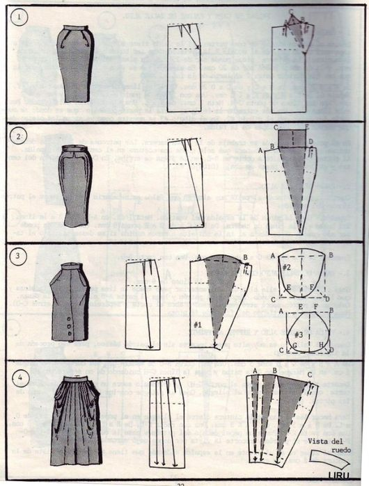 Types Clothes Russian Are What Patterns