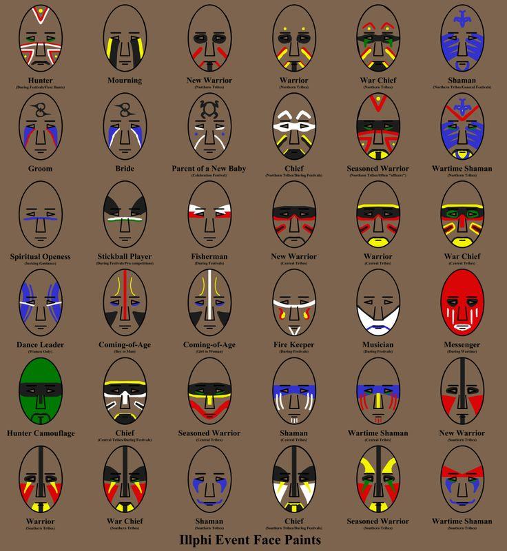 Aboriginal Face Paints Diy