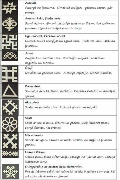 Latvian Symbols And Meanings Tattoos
