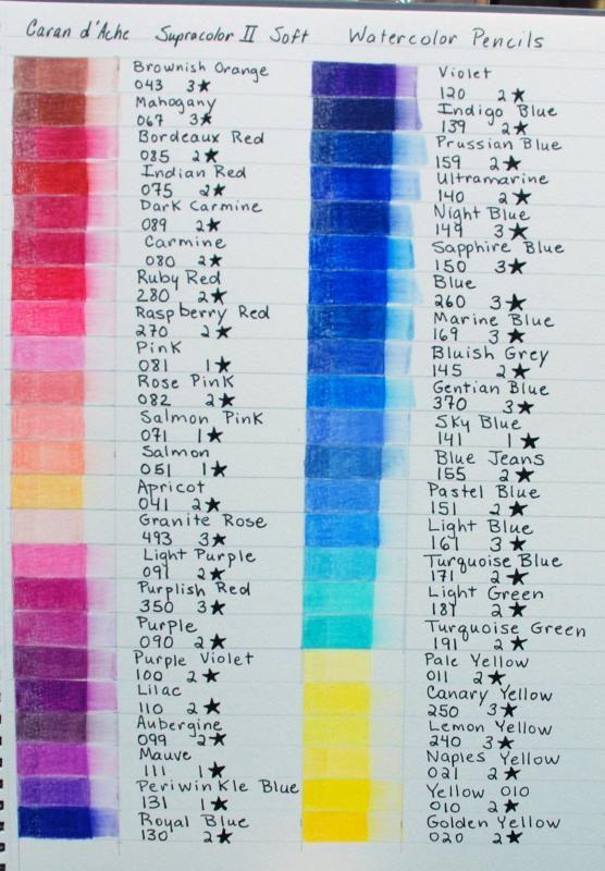 Derwent Pencils Watercolor Inktense