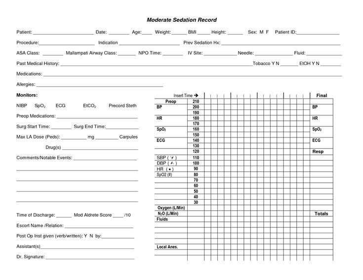 Veterinary Anesthesia Monitoring Chart Template