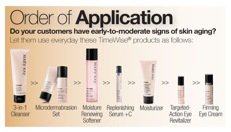Mary Kay Timewise Cleanser