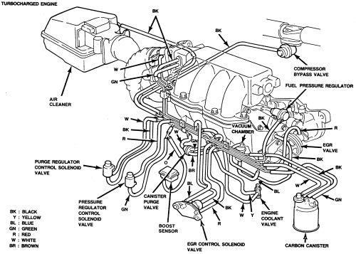 Ford Ranger 2002 Valve Cover Vacuum 3 0