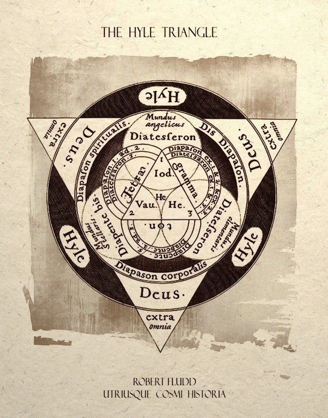 Physician Symbol Meaning