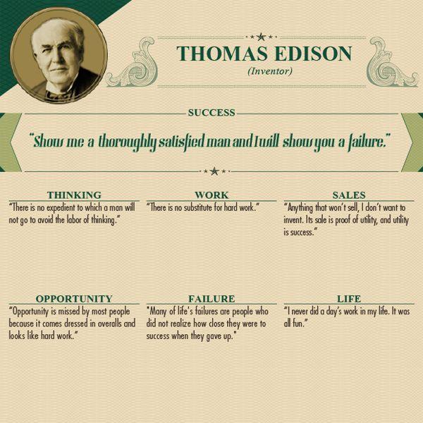 Thomas Edison S Famous Words