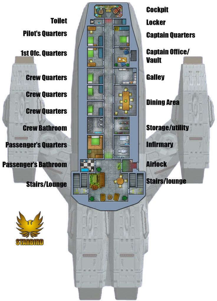 Minecraft Starship Maps