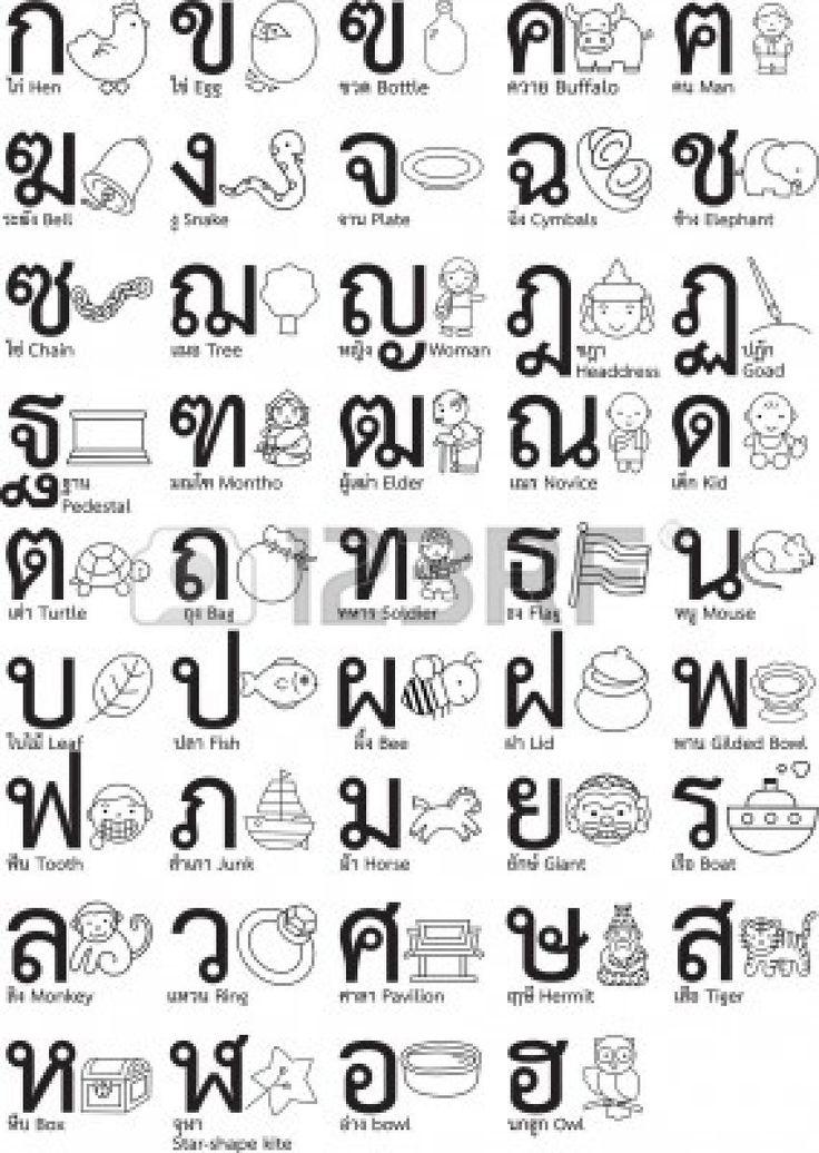 Middle English Alphabet Chart
