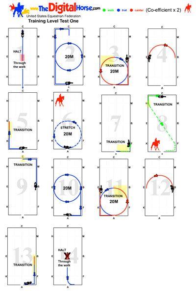 Dressage Arena Diagram Printable