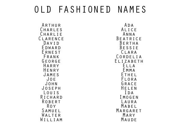 Baby Names Old Fashioned English
