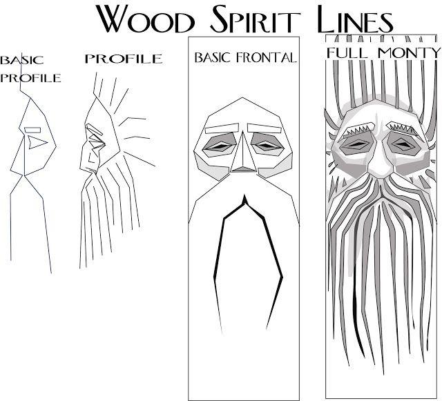 Finding Wood Drawing Spirit
