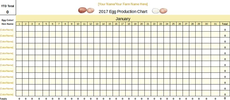 Chart Hatching Pigeon Egg