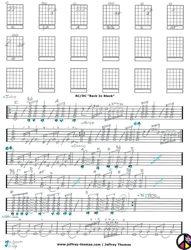 Sweet Home Alabama Acoustic Guitar Chords