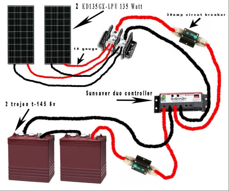 Portable Solar Power Station For Camping