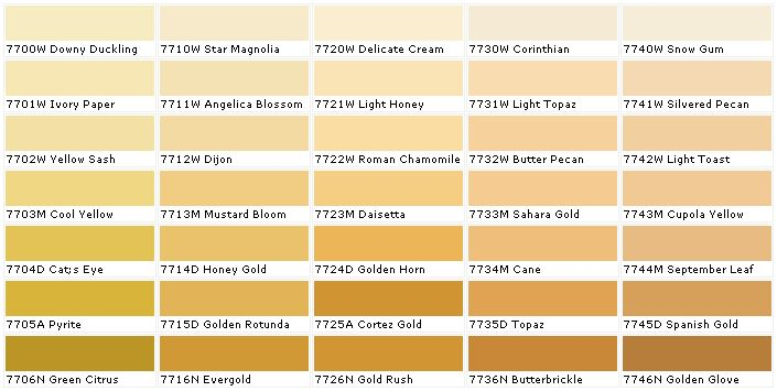 Farrell Calhoun Paint Color Chart
