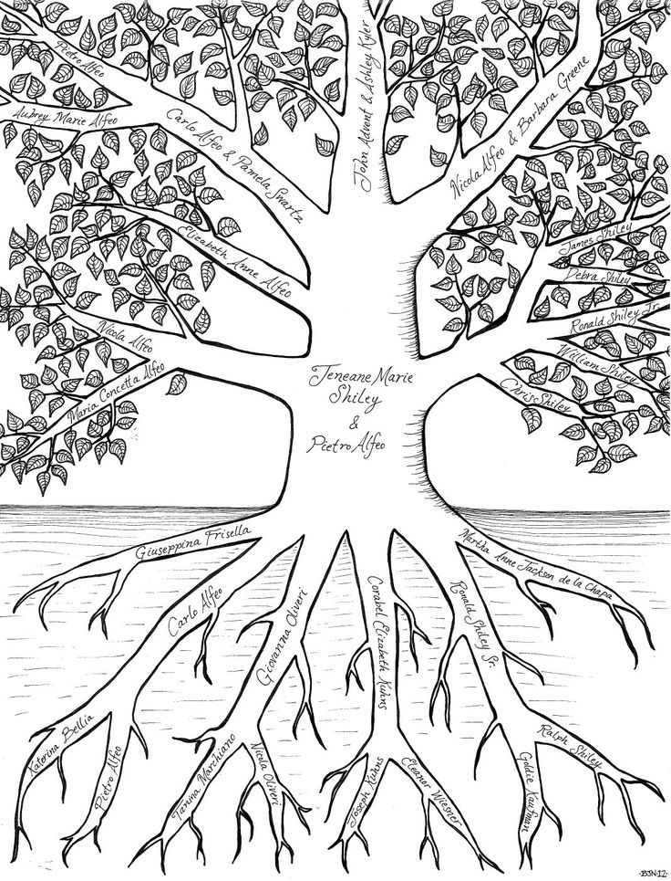 Family Tree Art Templates