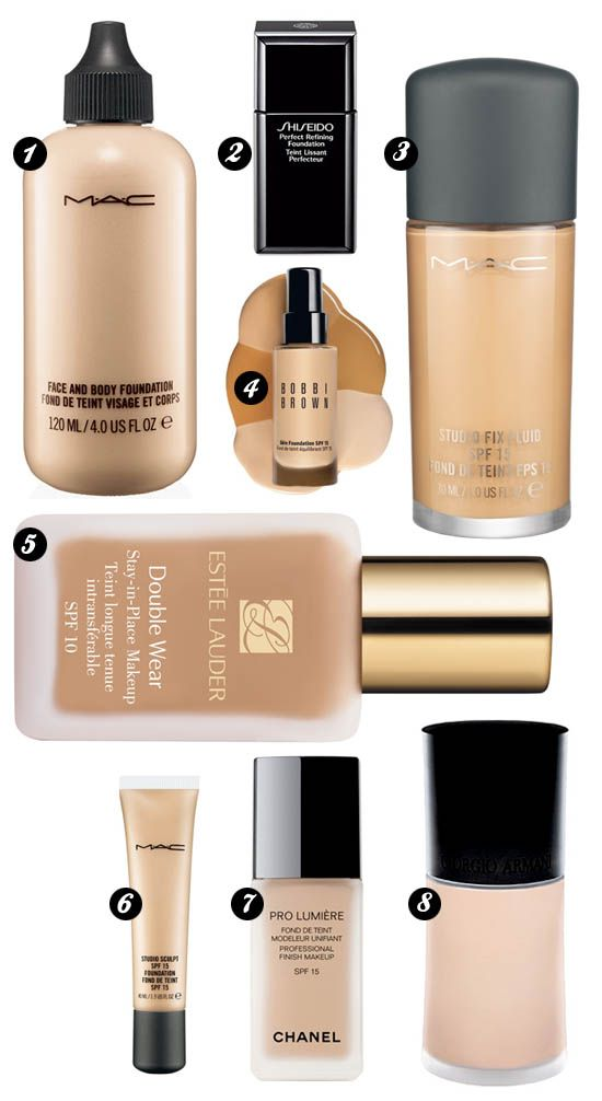 Best Dewy Full Coverage Foundation