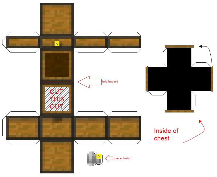 Minecraft Papercraft Opening Chest Template