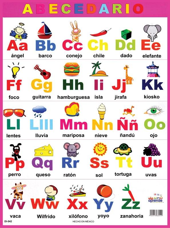 Abc Ingles Gratis Para Ninos