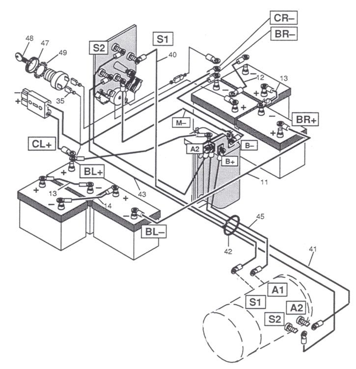 Club Cart Wiring Schematics