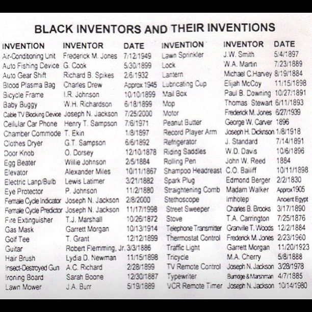 Famous American Scientists And Their Inventions