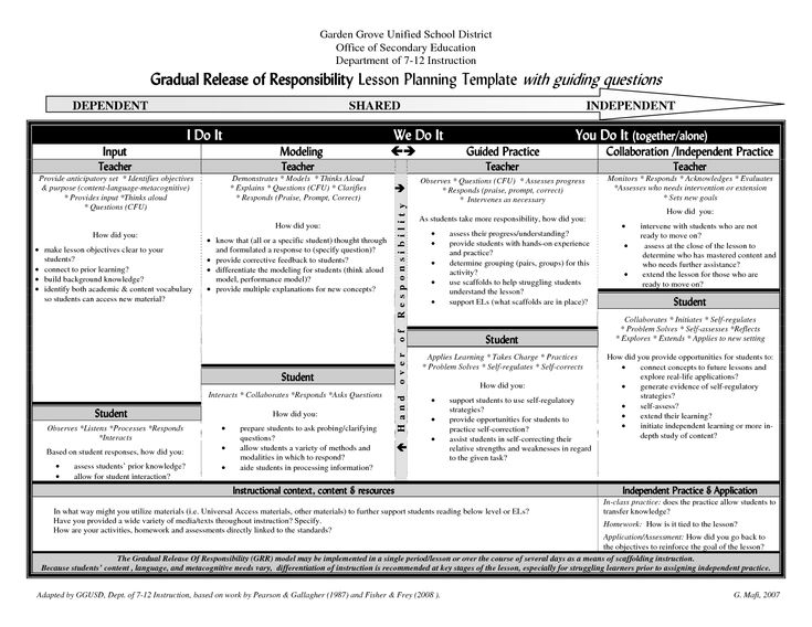 For Third Grade Guided Reading Lesson Plan Template - Guided reading lesson plan template 3rd grade