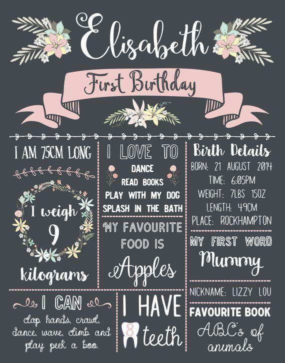 Printable Invitations Babys 1st Birthday