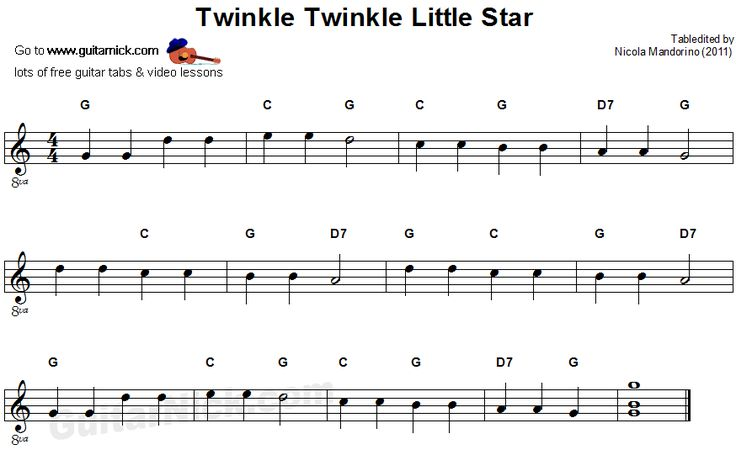 Unique Jingle Bells Chords For Guitar Sketch - Basic Guitar Chords ...